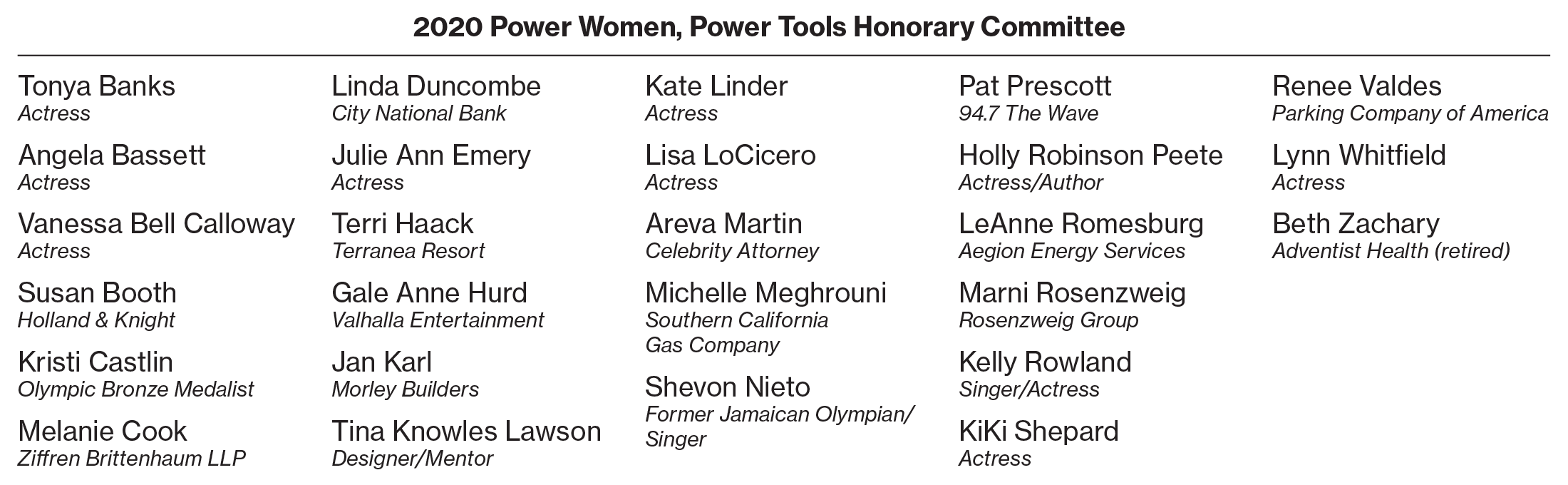 2020 Power Women, Power Tools® Honorary Committee